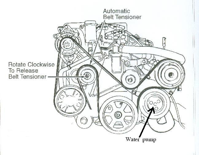 Diagram For Routing Serpentine Belt