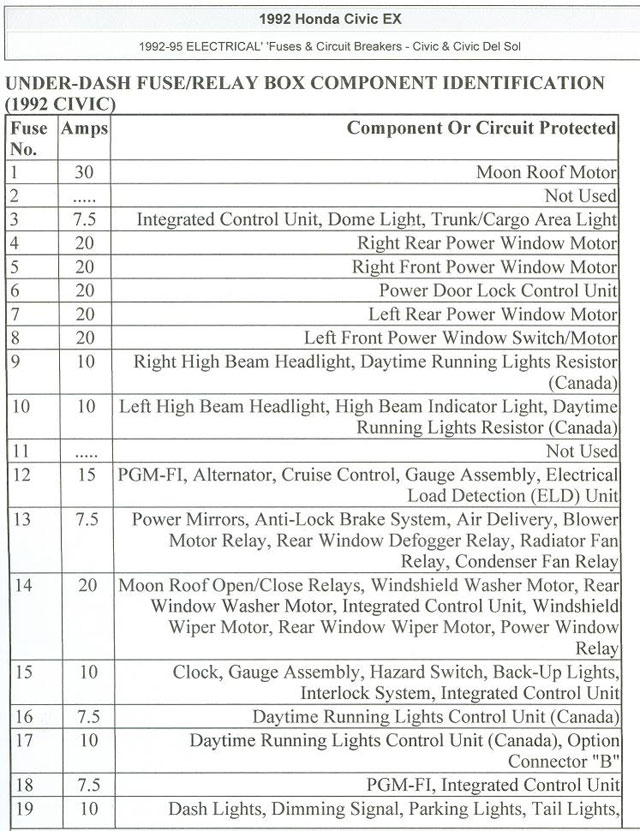 Civic2 need a non japanese fuse diagram honda tech honda forum discussion fuse box diagram 1994 honda del sol at aneh.co
