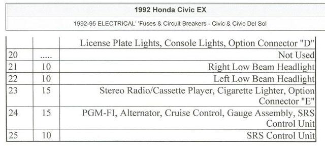 1992 honda civic lx wiring diagram