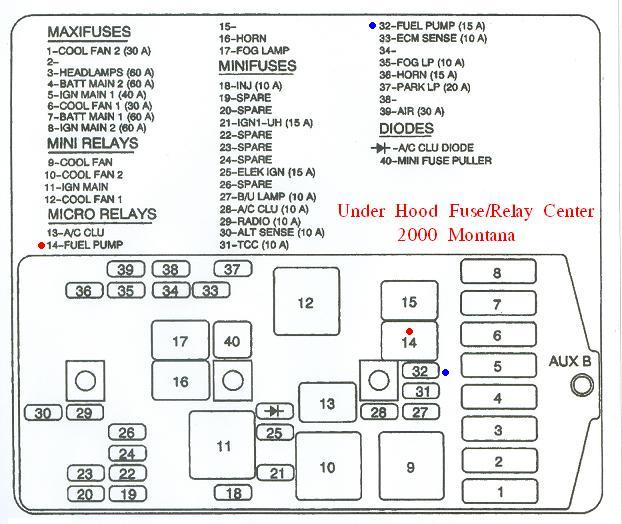 MontRlay pontiac montana with out any fuel 2003 pontiac montana fuse box diagram at cos-gaming.co
