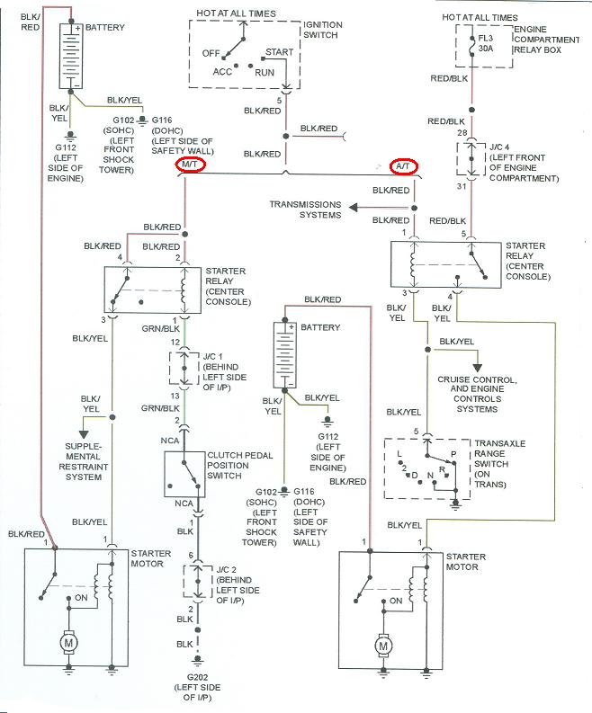 1996 Chrysler Sebring Starting Schematic