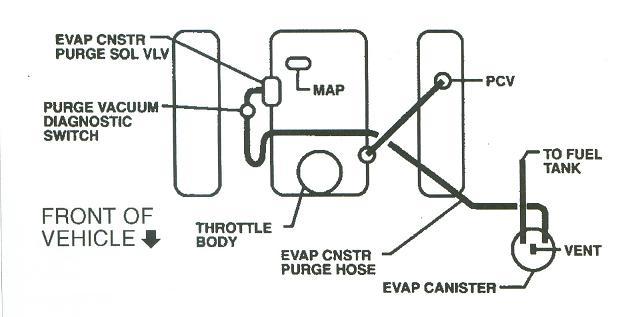 Toyota Corolla 1986 Ee-80  2e-lu  Engine